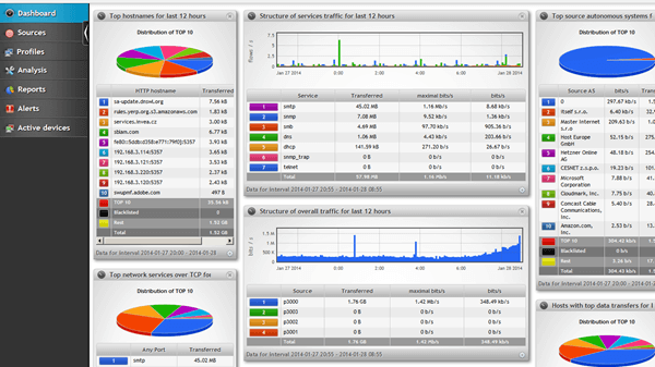 Flowmon graphical interface